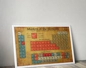 CIVIC DUTY SALE Last Airbender and Legend of Korra, Periodic Table of Characters // Periodic Table of Tribes, Nations, Heroes and Villains