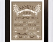 Blended Family Art Print, Personalized Mother's Day Gift for Mom, Gift for Step Mom, Step Parent Home Decor, Custom Gift for Wife