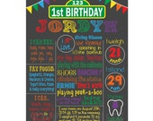 Sesame Street Primary themed Chalkboard Birthday Sign - Customized Digital File
