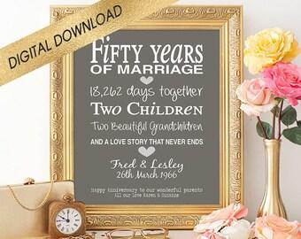 50th Wedding Anniversary Gift Ideas Uk : 50th anniversary gift printable anniversary gift anniversary present ...