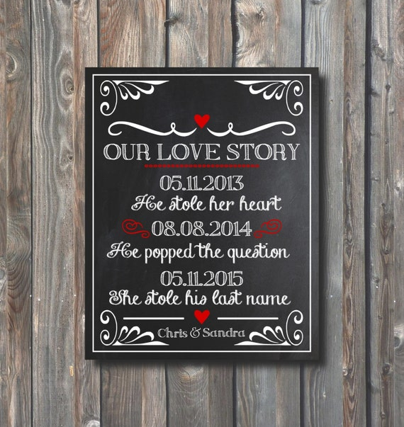 Our Love Story Wedding Idea