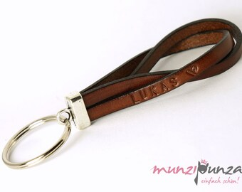 Keychain leather compose article 11