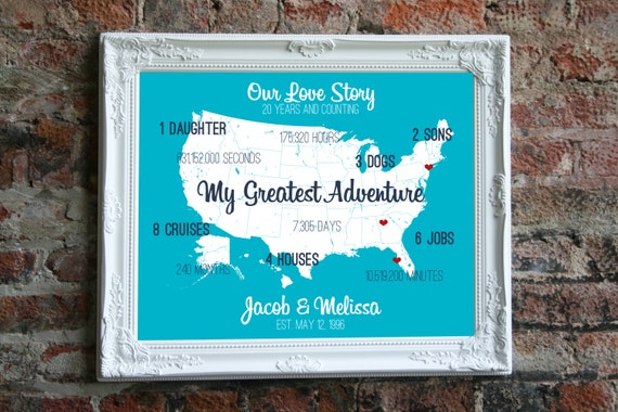 Twenty Wedding Anniversary Gift: 20th Anniversary Gifts For Men 20th Wedding By SoleStudio