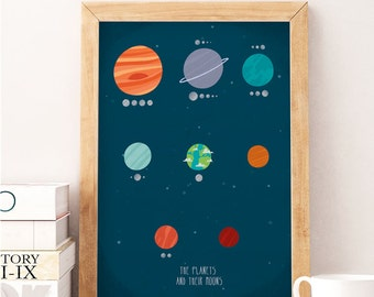 Planets and their moons, Moon print, Nursery print, Nursery wall art, Solar system, Constellations, Space art, Kids room decor, Planets art