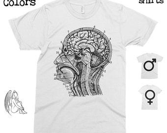 Human Head T-shirt, Tee, American Apparel, Brain, Anatomic, Anatomy, Vintage, Retro, Funny, Cute Gift