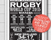 Rugby World Cup Winners New Zealand Poster