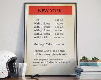 New York Wall Print| Monopoly| Monopoly Poster| Monopoly Decor| Board Games| New York Wall Poster| Monopoly Art| Board Game Wall Art