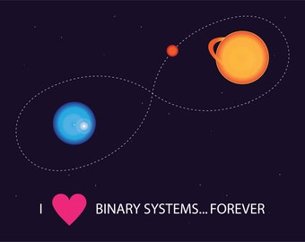 I love binary systems... forever