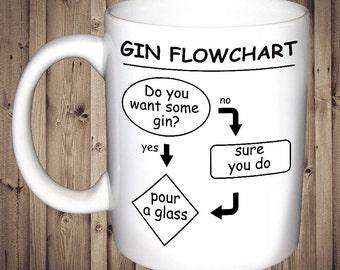 Drink Gin Flow Chart Funny Mug Birthday Gift Christmas Present Tea Cup