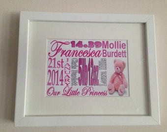 Your Memories Framed for yourself or as a gift