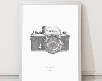 Nikon camera print | Nikon print | Camera print | Camera printable | Digital download art | Digital art