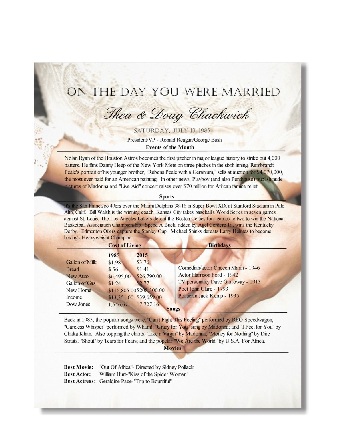 40th Wedding Anniversary Gift Ideas For Friends: 40th Anniversary Gift Couple's Friend Gift Ruby