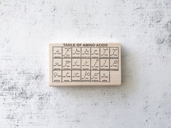 The Amino Acid Chemistry Chart Rubber Stamp