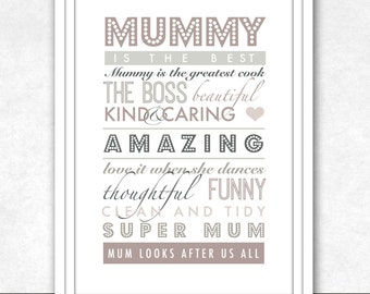 PERSONALISED MOTHER'S DAY Printable Typography Wall Art . Gift For Mum . Present For Mom . Wall Art . Print it Yourself . Custom Designed