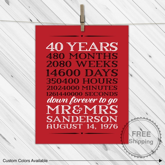 gift for parents, 40 year anniversary, 40th wedding anniversary gift ...