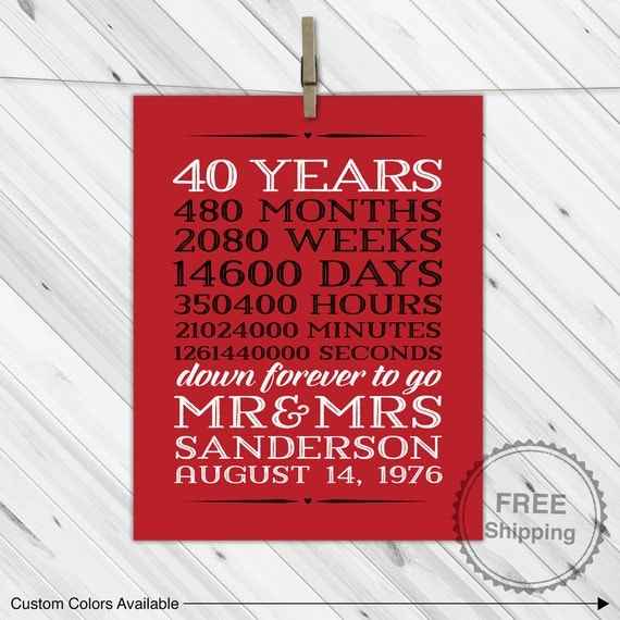 Wedding Anniversary Gifts For Parents 40 Years : gift for parents, 40 year anniversary, 40th wedding anniversary gift ...