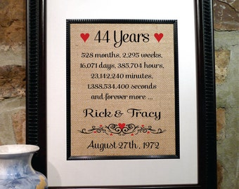 44th wedding anniversary gifts year