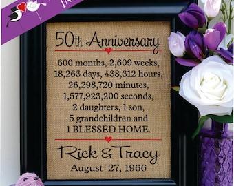 50th anniversary, 50th wedding anniversary gift, 50th anniversary gift for him, 50th anniversary gift for her, 50th anniversary (ann302-50)