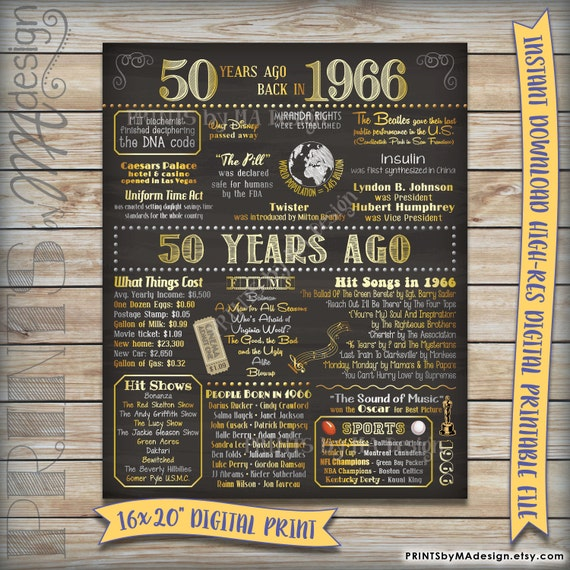 50 years ago 1966 chalkboard poster sign instant download digital