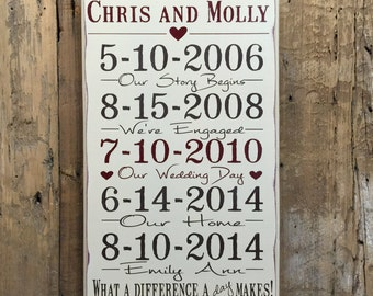 Important Date Wood Sign - 5th Anniversary Gift - Personalized Wedding Gift - Engagement Gift - What a difference a day makes - Rubberstamp