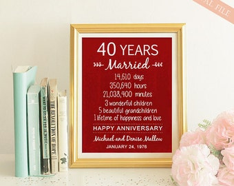 40th Anniversary Gift - 40 years Wedding Anniversary - Personalized 40th Wedding Print - Anniversary Print - DIGITAL file!
