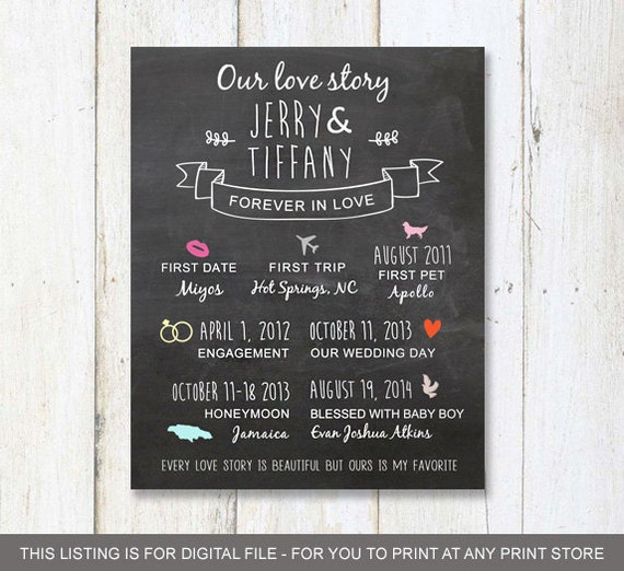 Our Love Story Wedding Idea: Wedding Gift Infographic Personalized Love Story Sign