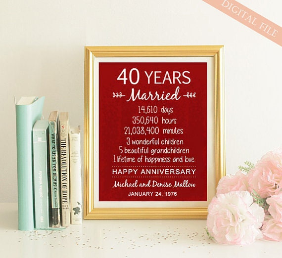 What Gift For 40th Wedding Anniversary: 40th Anniversary Gift 40 Years Wedding Anniversary