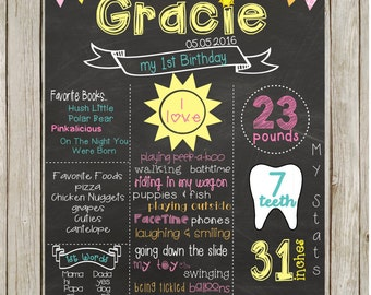 Printable You are my Sunshine First Birthday Chalkboard, You are my Sunshine Chalkboard Sign, 1st Birthday Chalkboard Sign