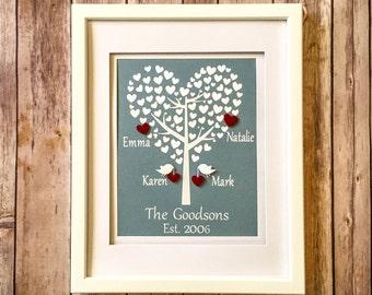 Family Tree Print, Family Name Art, Family Tree Art, Lovebird Art, Tree Print, Personalized gift, Mothers Day Gift, Framed