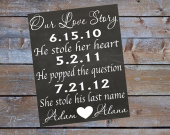 Our Love Story Wedding Sign with Dates Wedding Gift Wedding Sign Chalkboard Printable Sign Digital Download Wedding Printable Personalized