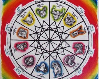 Chinese Medicine Wheel