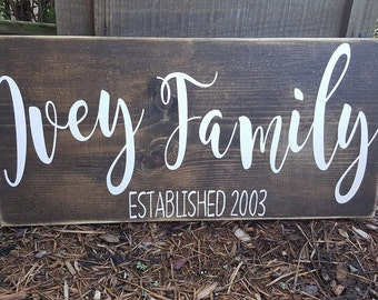 Personalized Family Sign Last Name Sign Family Established Sign: Hand Painted