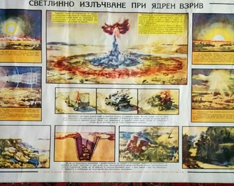 Original Bulgarian Educational Poster Showing  the range of a Nuclear Explosion
