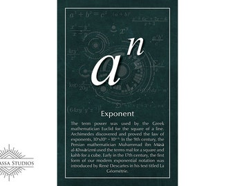 Math Poster, Exponent, Equality, Printable Poster, Maths, Education