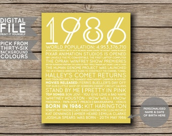 1986 - Printable 30th Birthday or Anniversary Personalised Facts & Trivia Print Poster - DIGITAL FILE