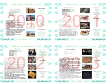 Choose Your Year 2010 to 2015 - Personalized Year In History Print - For Birthdays and Special Occasions