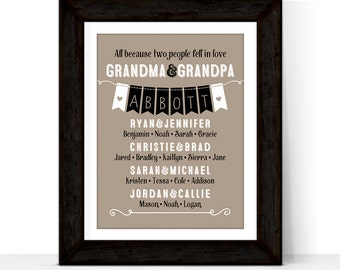 Personalized gifts for grandma, family tree art, birthday christmas present for grandma, gifts for grandparents, gifts for grandpa