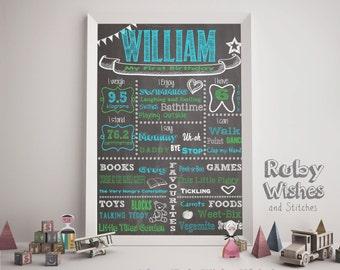 First Birthday Custom Chalkboard Printable