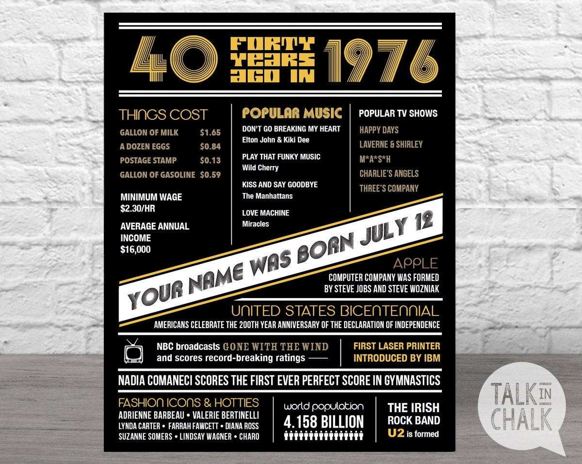 The Year 1976 Personalized 40th Birthday Digital by ...