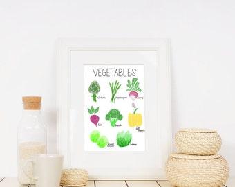 Vegetables Poster Printable