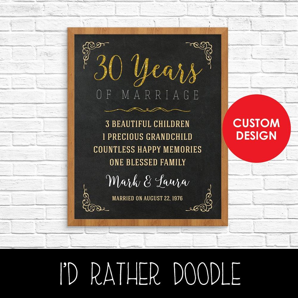 30 Year Wedding Anniversary Gift Ideas