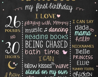Gold Little Star Birthday Poster - Twinkle Twinkle 1st Birthday Chalkboard Sign - Gold Birthday Board - Stars Birthday - Twinkle Little Star
