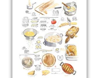 Noodle print, Pasta chart, Kitchen art print, Culinary art, Kitchen decor, Italian food, Noodle poster, Wall art print, Watercolor painting