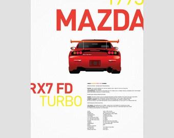Transportation Series: Mazda RX-7 FD Turbo Car Poster / Home decor prints / Illustration print, typography poster
