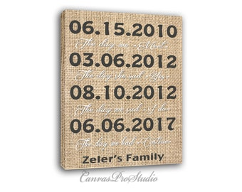 Chalkboard Important Dates Sign Canvas | Special Dates Anniversary Gift |Canvas Print Custom Dates Sign Art Sign, Canvas burlap