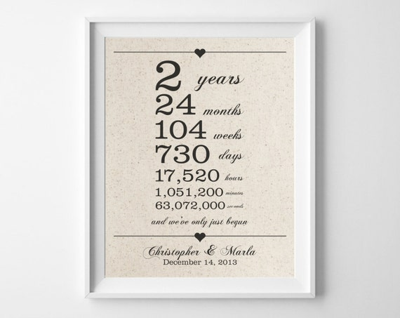Cotton Wedding Anniversary Gift Ideas For Wife : years together Cotton Anniversary Print 2nd Anniversary