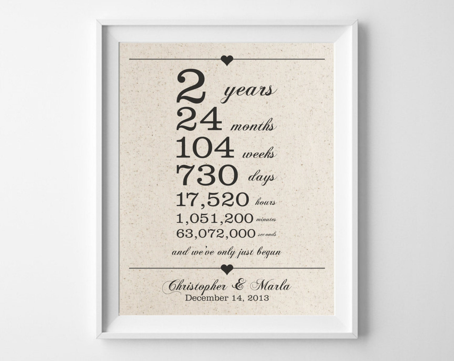 2 Month Wedding Anniversary Gift : years together Cotton Anniversary Print 2nd Anniversary
