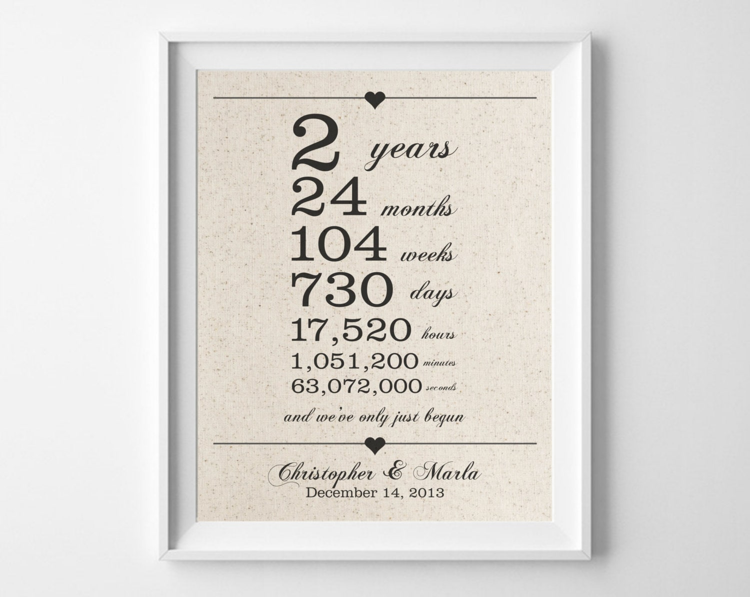 2nd Wedding Anniversary Diy Gifts : years together Cotton Anniversary Print 2nd Anniversary