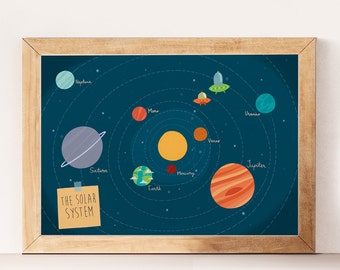 Solar System Space Art Nursery Art Nursery Decor Planets Kids Illustration
