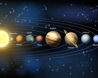 solar system to scale poster - photo #13